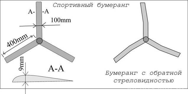 Схема трехлопастного бумеранга