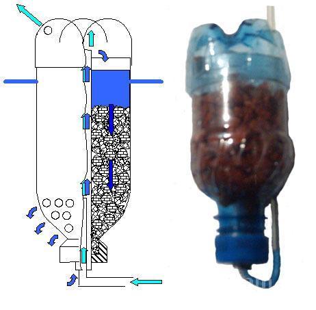 Как сделать фильтр для скважины своими руками из подручных материалов