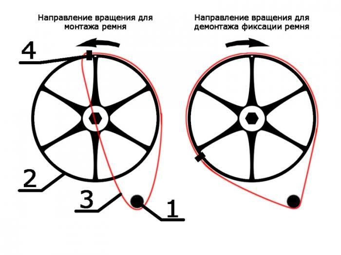 Схема монтажа ремня на