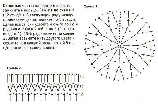 Схема 2: Круглая мочалка
