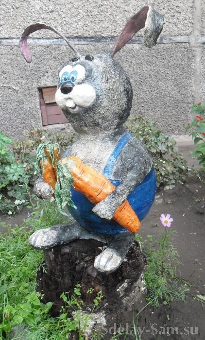 Как сделать фигурку из гипса для сада