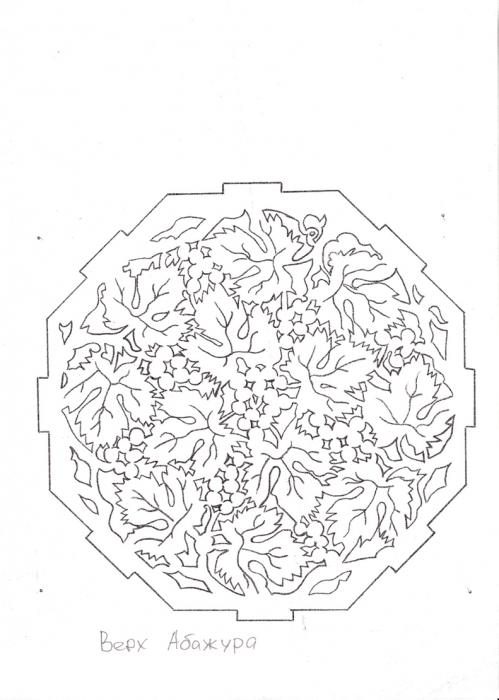 Как в компасе изменить масштаб детали