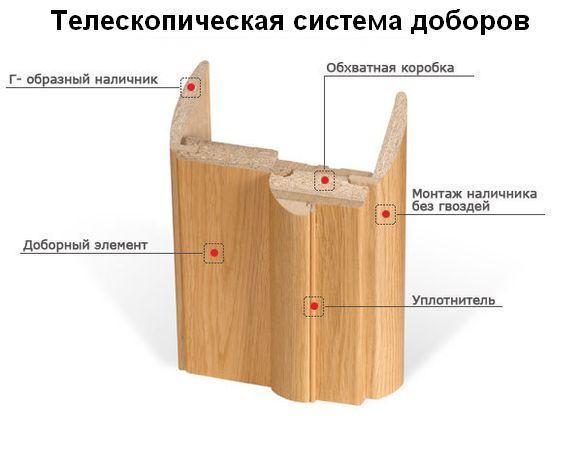 Поликлиника 3 мурманска запись к врачу