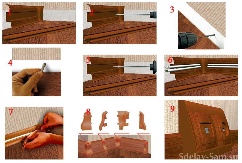 Как установить пластиковый плинтус своими руками? Сделай Сам www.sdelay.tv