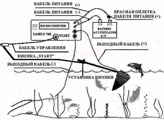 рыбалка электростимулятор